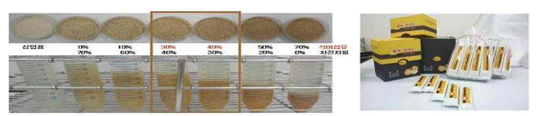 배식이섬유와 차전차피 배합비 규명(좌) 배식이섬유스틱 시제품(우)