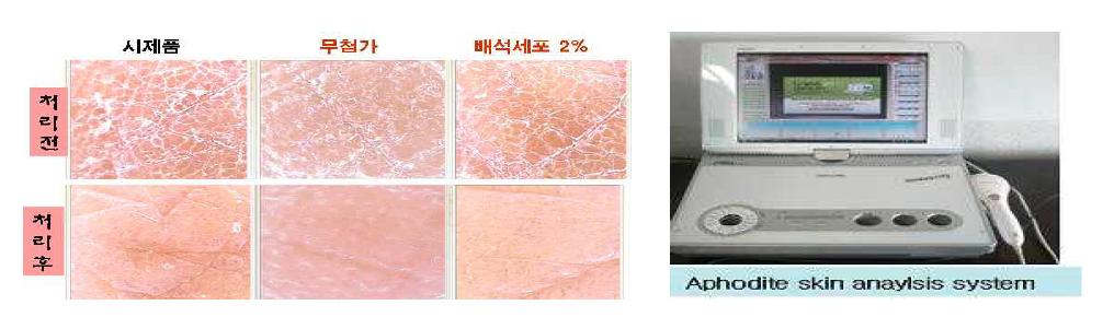 배석세포 비누 효과(좌), 스크럽 효과 측정기(우)