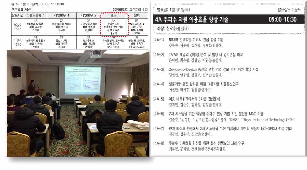 본 연구팀 참여 한국통신학회 동계학술대회 발표회(1차년도)