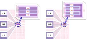 N-P-N 전극 구조를 가지는 수광 소자 구조 설계