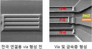 N-P-N 전극 구조를 가지는 수광 소자 사진