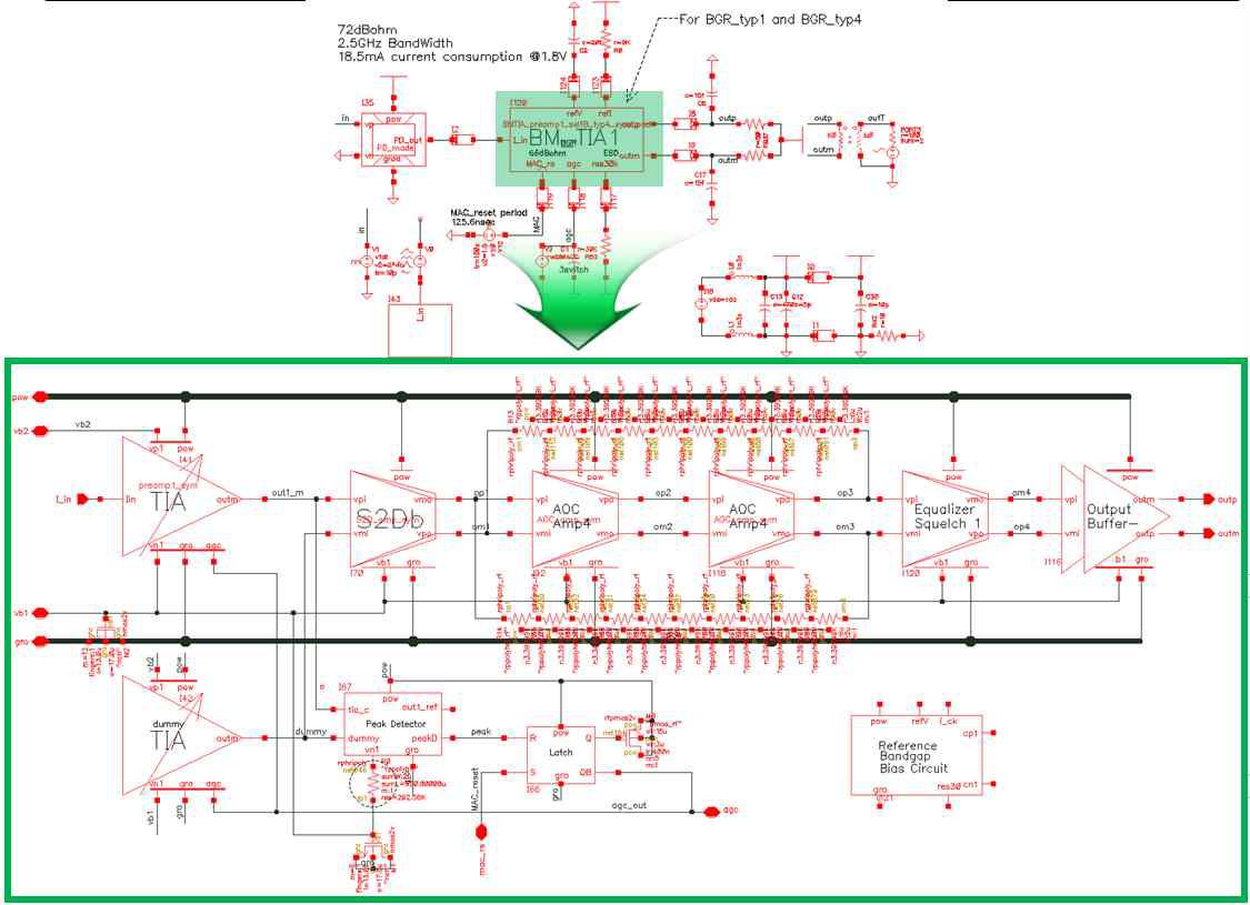 2.5 Gb/s Burst mode 단일 TIA 구조 블럭도