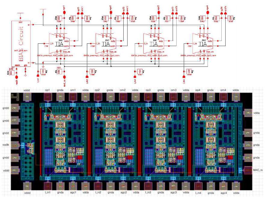 4채널 2.5 Gb/s Burst mode TIA 블록도 및 레이아웃