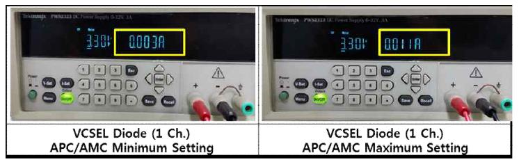 AMC/APC 제어 범위