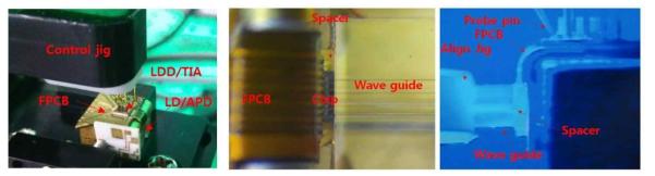 능동정렬 set-up(좌), 광도파로 정렬 시 윗면(중) 및 측면(우) 사진