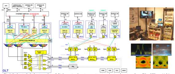 SARDANA 프로젝트의 현장시험 구조도 및 측정 사진