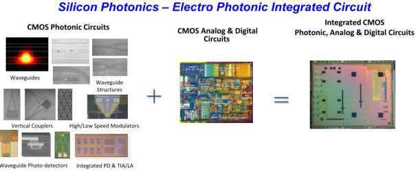 DARPA-EPIC 프로그램의 개요