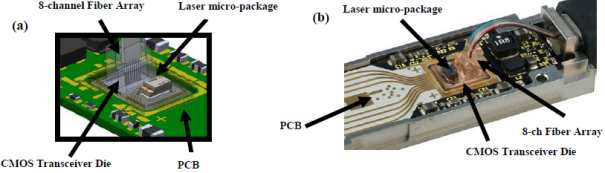 Luxtera의 초저전력 4x10 Gb/s 광송신기