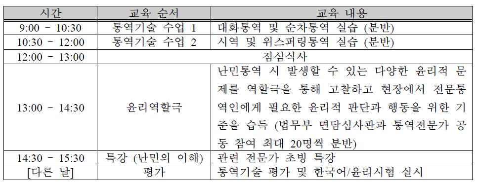 재교육 일정표 예시