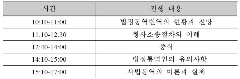 2013년1월 법원행정처 1일 교육 일정