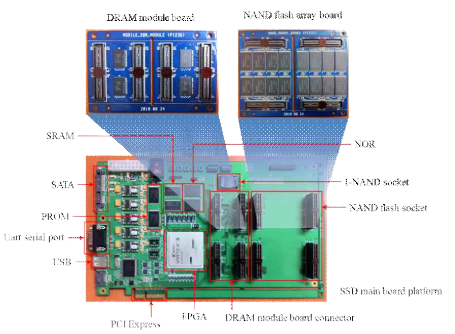 FPGA 플랫폼 보드 사진