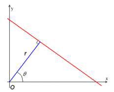 x, y 도메인