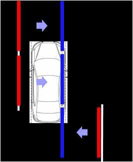 한쪽차선만 있는 경우 도로 중심선 검출