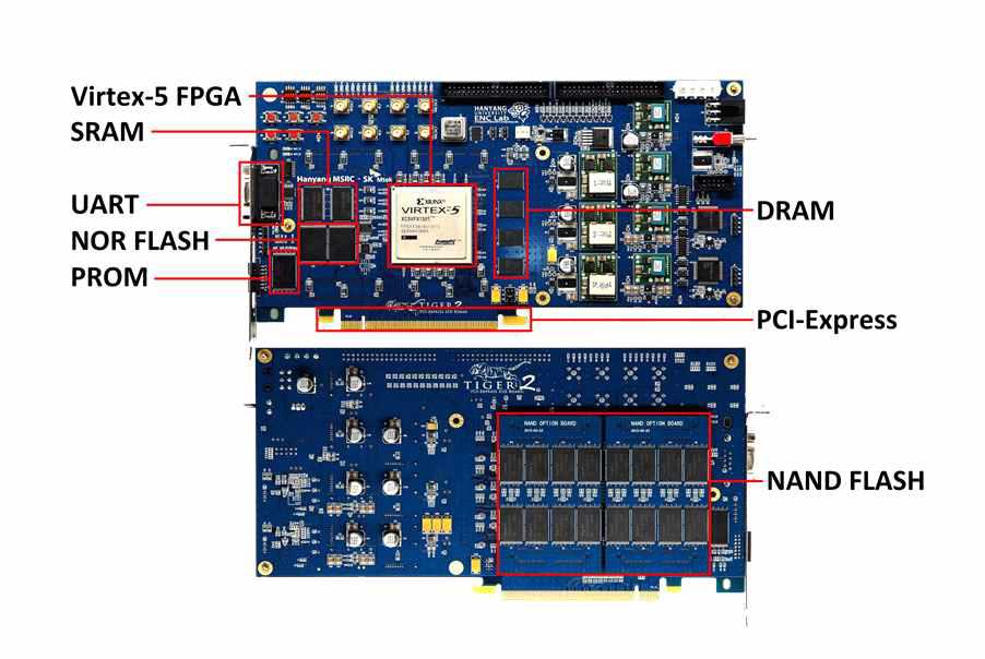 50MHz기반 SoC 개발 FPGA 플랫폼 보드