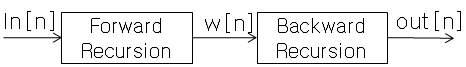Recursive Gaussian Filter