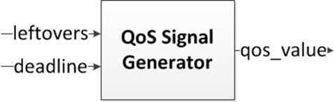 QoS 신호 생성기 구조