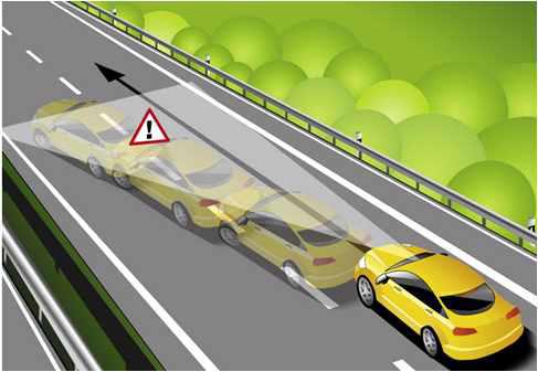 Lane Departure Warning System