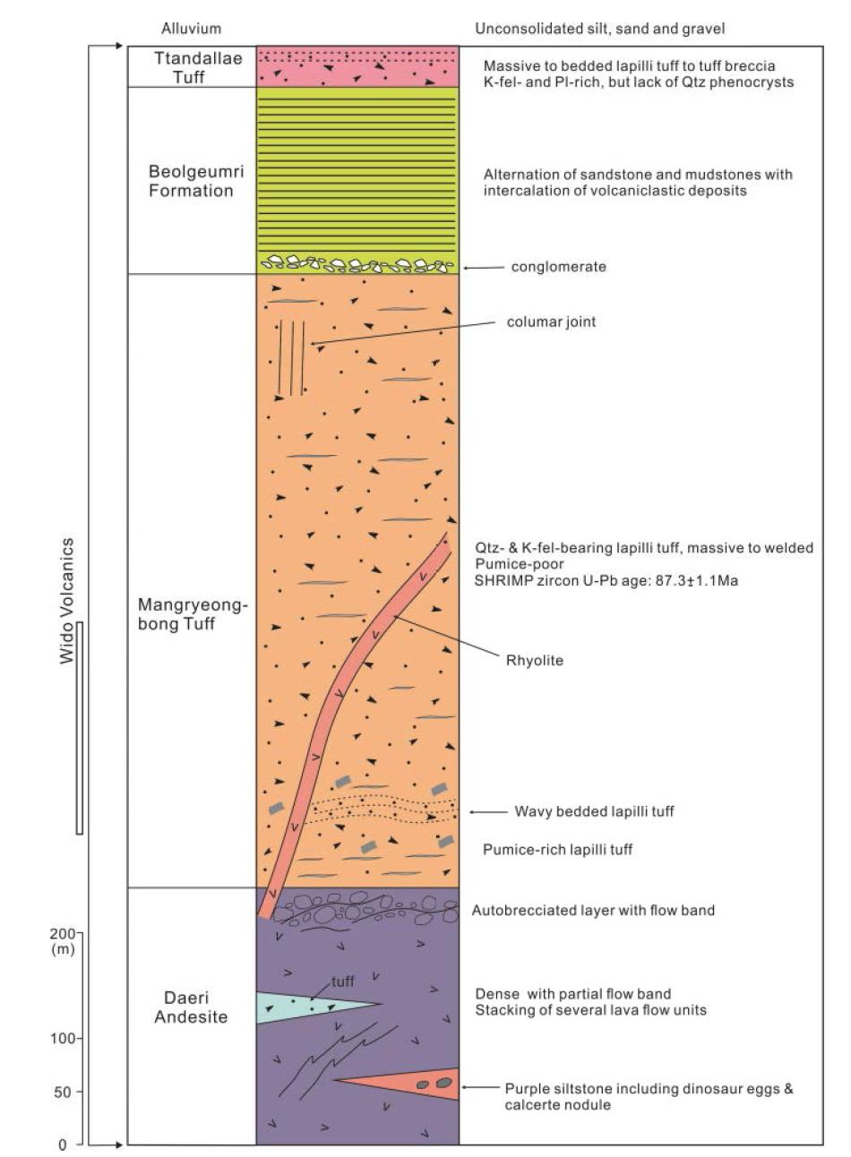 위도화산을 구성하고 있는 암상단위들의 간단한 기재를 나타내는 모식도.
