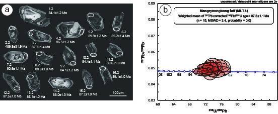 위도화산암 망령봉응회암의 저어콘의 CL 영상(a)과 SHRIMP 연대측정(b).
