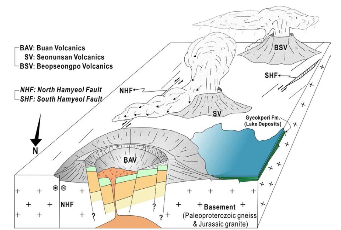 한반도 중서부 화산암체의 발달 모식도.