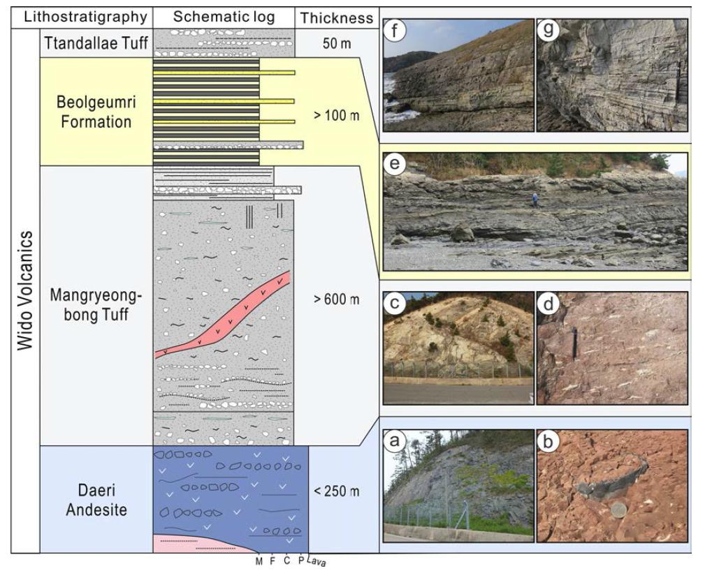 위도화산암의 간략주상도 및 위도화산암내 화산암 및 퇴적암의 노두사진(A-G).