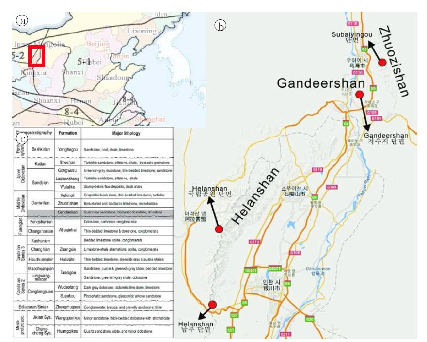 (a) 현재 알려진 일반적인 북중국 지괴(5-1)의 경계가 굵은 실선으로 표시됨. 가는 실선은 황하를 표시함. 붉은 상자는 (b)의 영역을 지시함. 해당 조사지역은 북중국 지괴 서부 연변부에 속함. (b) 조사지역은 남서-북동 방향으로 Helanshan, Gandeershan, Zhuozishan 지역으로 구분됨. 붉은 원은 조사지역 주요 노두인 Helanshan 남부 단면, Helanshan 국립공원 단면, Gandeershan 저수지 단면, Subaiyingou 단면의 위치임. (c) 개략적인 북중국 서부의 암층서