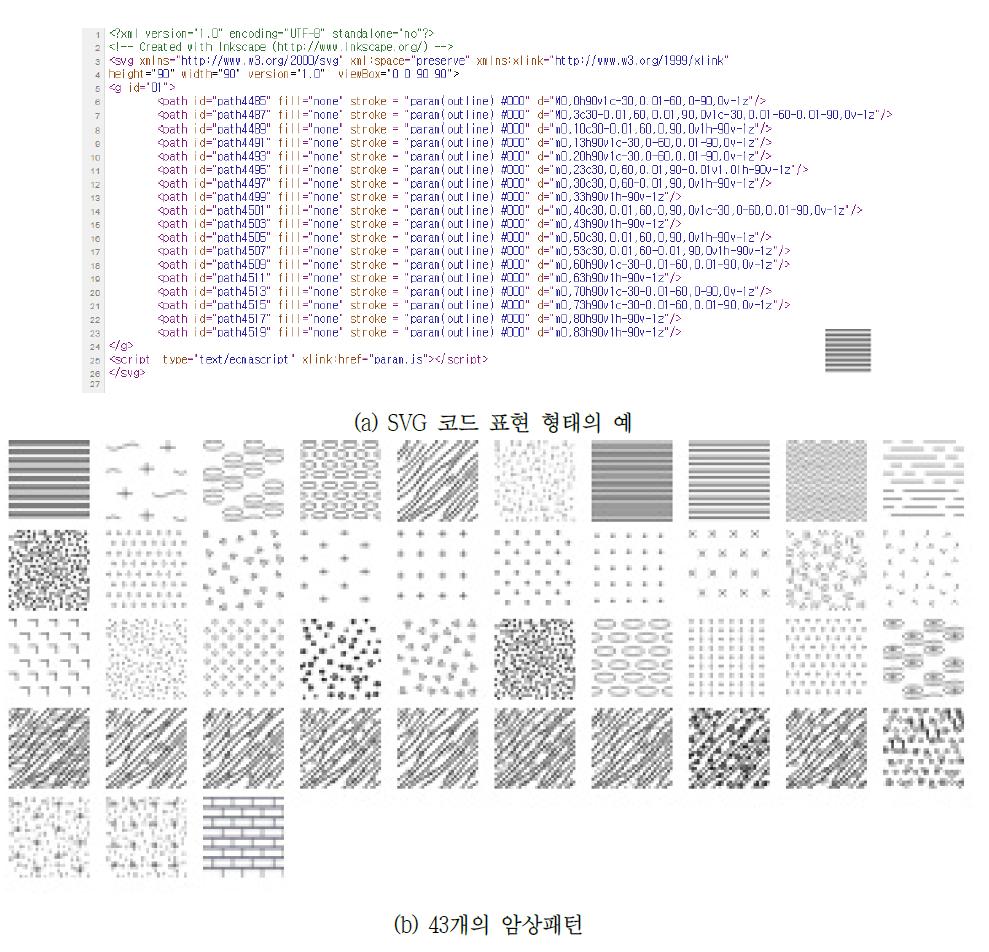 SVG 코드기반의 지질 암상 패턴