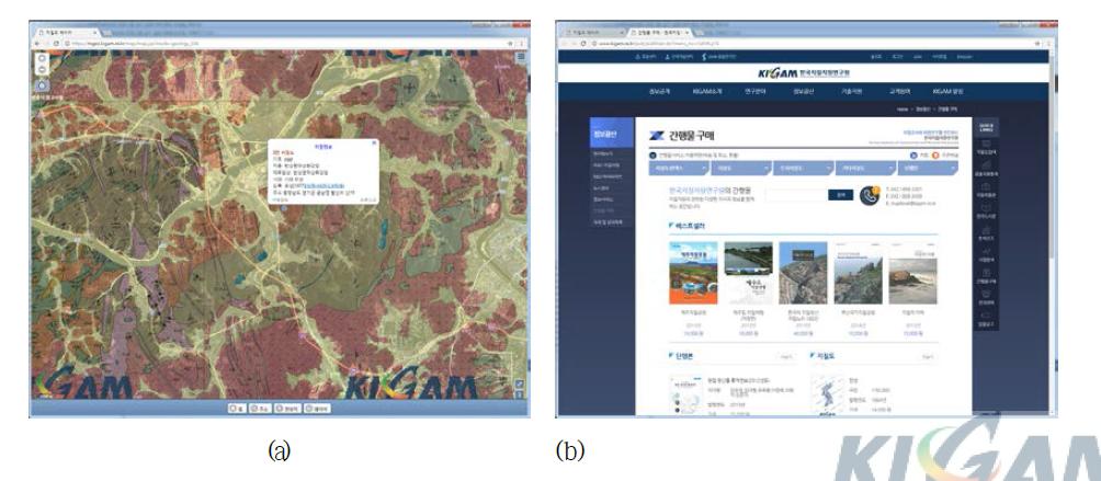 간행물 구매사이트가 링크된 지질정보 검색 화면(a) 및 간행물 구매사이트