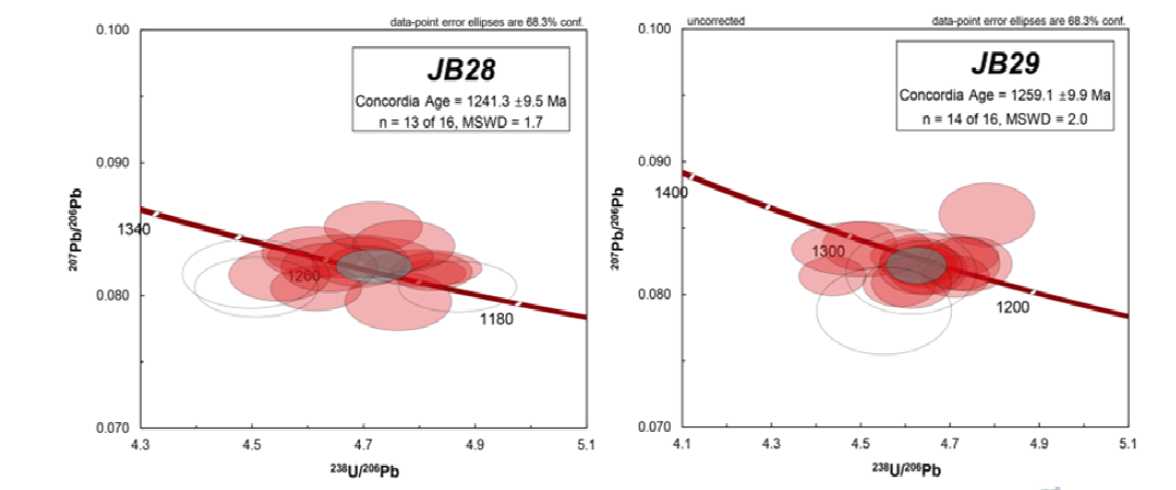 동만도의 각섬암(JB28)과 토날라이트(JB29) 저어콘의 SHRIMP U-Pb 분석치에 대한 Tera- Wasserburg 콘코디아 다이아그램.