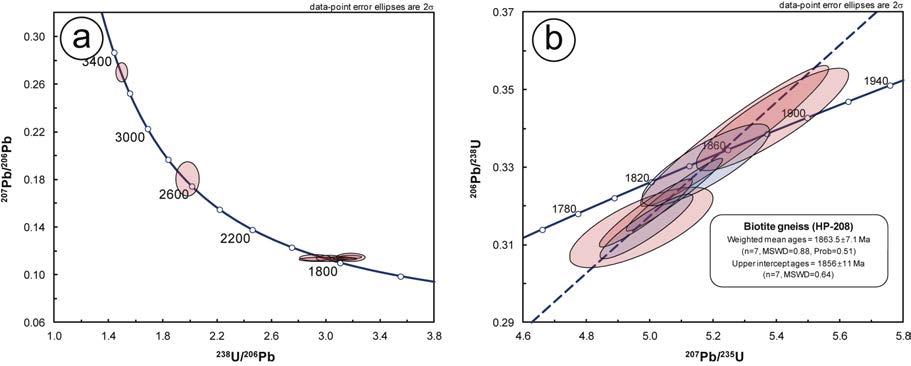 고원생대 흑운모편마암의 저어콘 U-Pb 연대측정 결과.