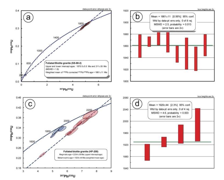 고원생대 화강암의 저어콘 U-Pb 연대측정 결과를 나타낸 Wetherill 콘코디아 도표와 가중평균연대 도표.