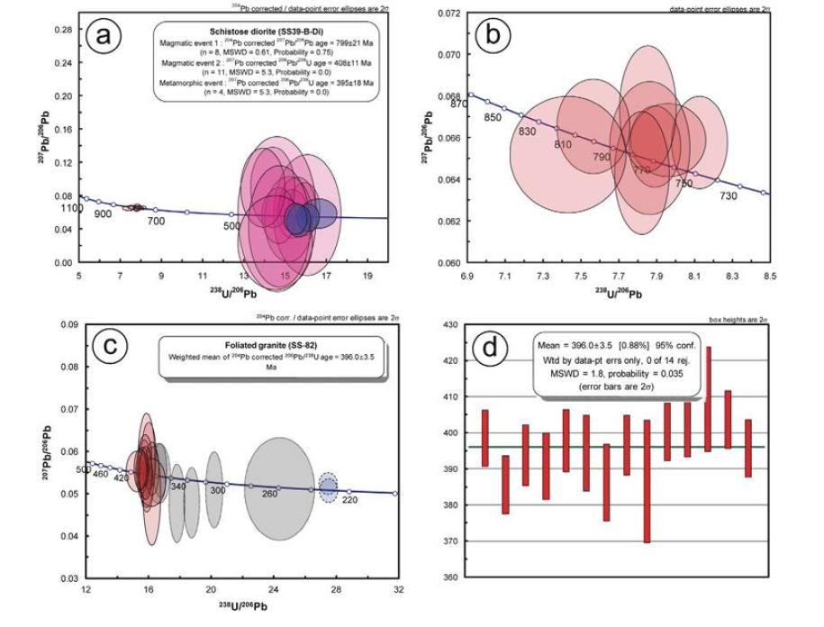 고생대 화성암류의 저어콘 U-Pb 연대측정 결과를 나타낸 Tera-Wasserb 콘코디아 도표와 가중평균연대 도표.