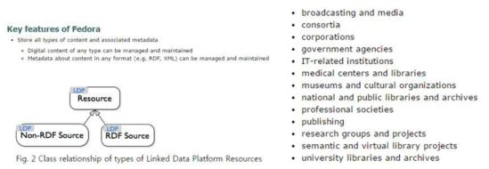 Fedora Commons Function Characteristics