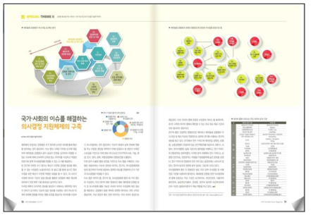The report published on ASTI Monthly Issue Magazine vol.17 (2016)