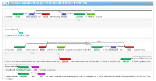 The construction of training data using Brat and annotation examples of entities and events
