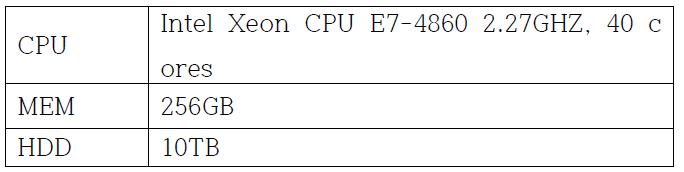 Experimental Server Environment