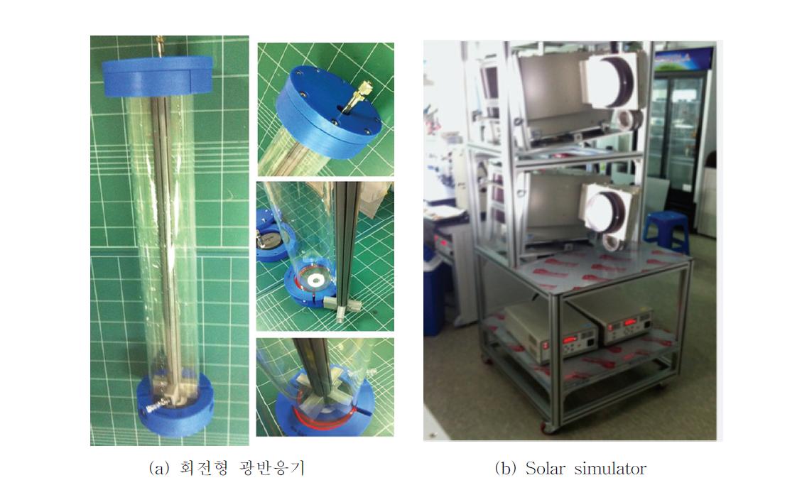 스케일업된 회전형 광화학반응기 및 광원 시스템 (2차년도)