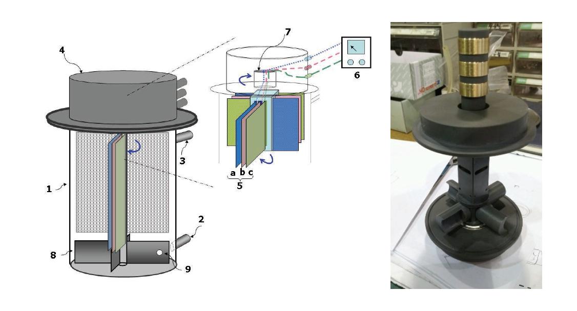 회전형 PECP 반응기 및 회전축 (전극 부착전)