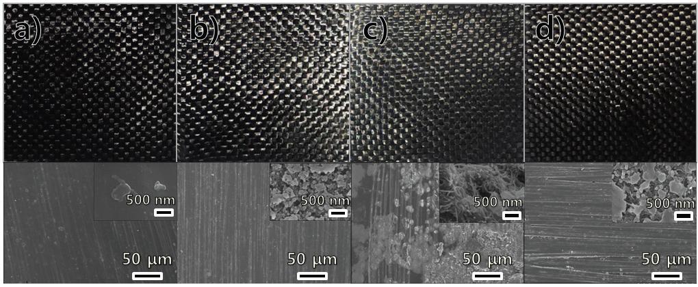 탄소 섬유천으로 제조된 탄소복합분리막 샘플과 SEM 사진