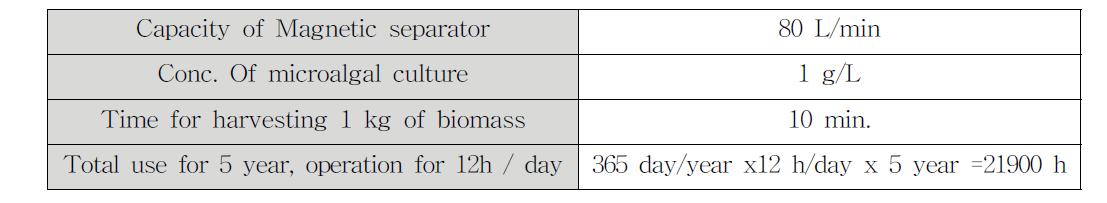 미세조류 수확 비용계산의 기본조건