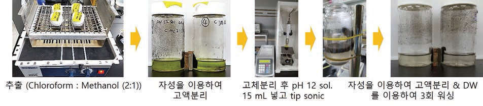 재사용을 위한 미세조류와 자성응집제 분리 과정 (Chloroform : Methanol)