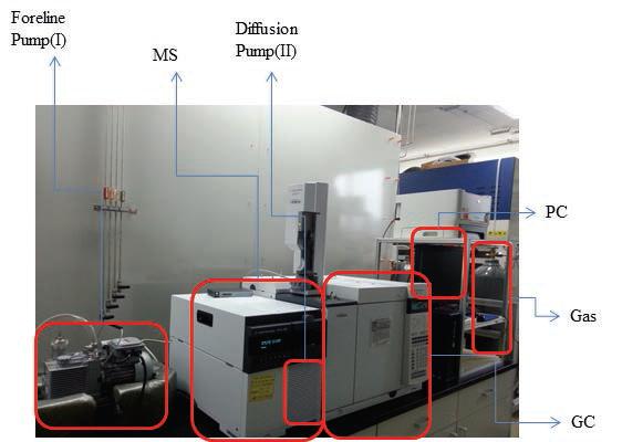 GC-MS 시스템 구성