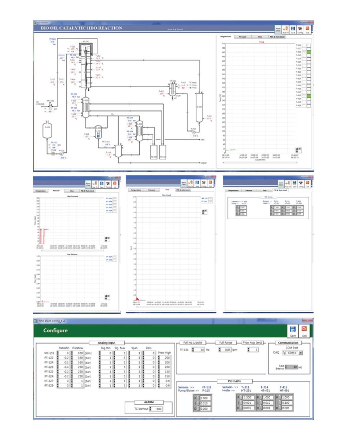 연속 HDO 장치 Control & Data Collection System 설계