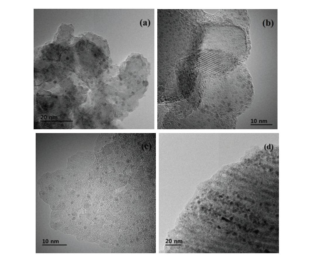 제조된 촉매들의 TEM 이미지들: (a) Ru/meso-TiO2, (b) Ru/P25, (c) Ru/meso-Al2O3, (d) Ru/SBA-15
