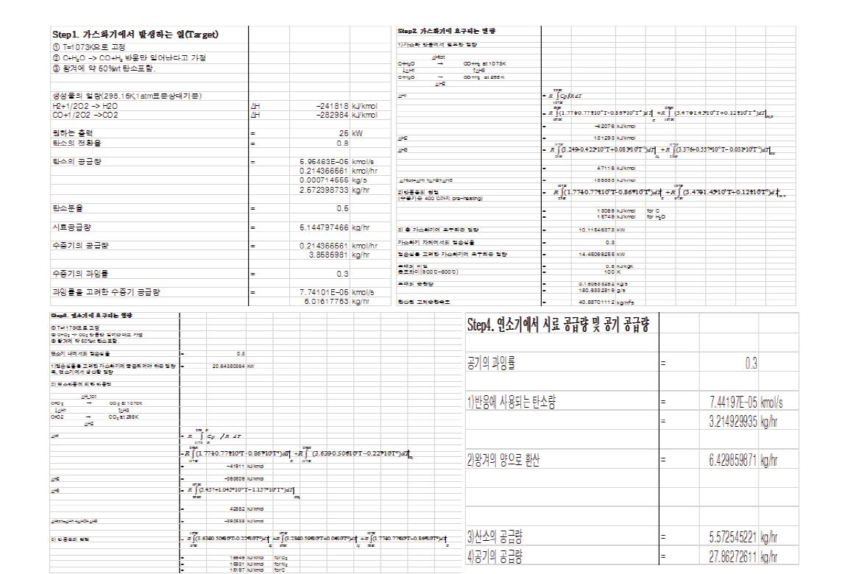 내부 순환 유동층 설계 Heat & Mass balance sheet (Excel)
