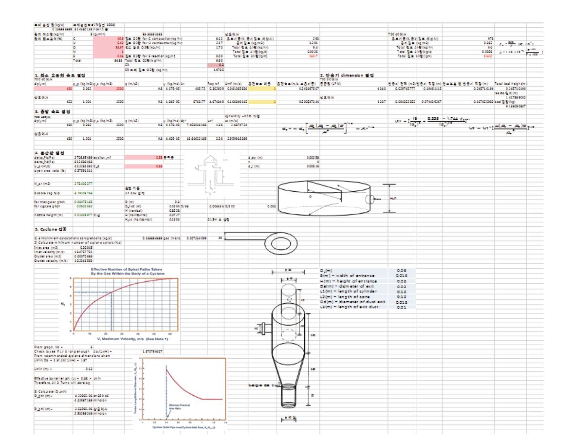 내부 순환 유동층 설계 유동층 반응기 sizing 설계 sheet (Excel)