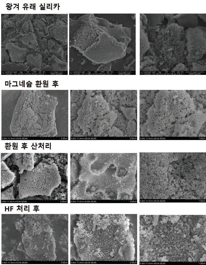 조업 온도 600℃, 당량비 0.2 조건에서 회수한 왕겨 유래 실리카의 단계별 SEM 이미지