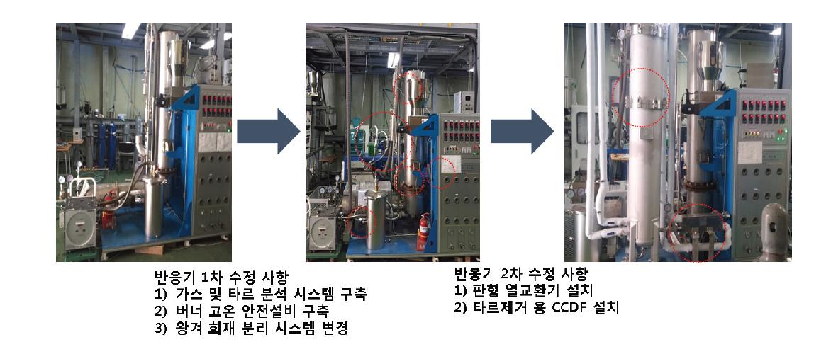 내부 순환 유동층 가스화/연소기 수정사항