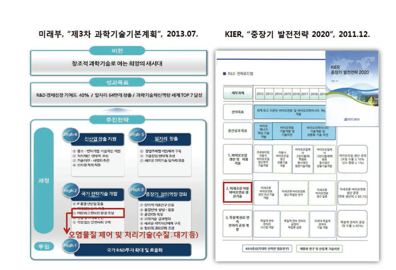 """미래부 """"제3차 과학기술기본계획"""", KIER """"중장기 발전전략 2020"""""""