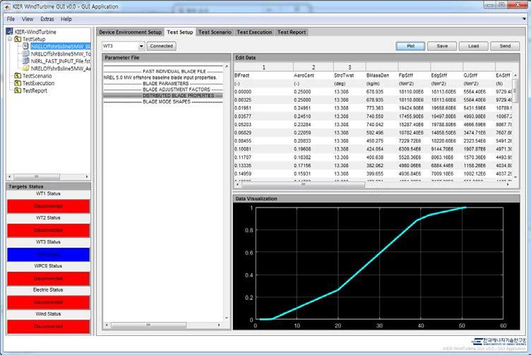 부유식 풍력발전 플랜트 통합 GUI(MATLAB)